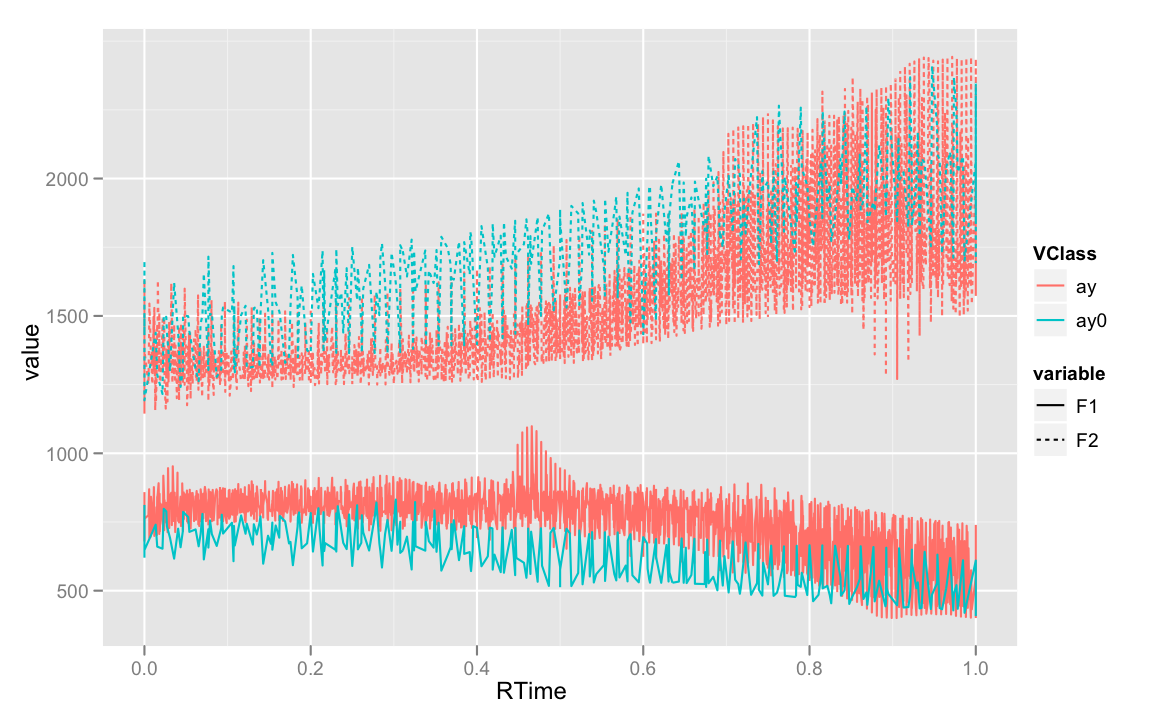 Summer 2010 — R: ggplot2 Intro